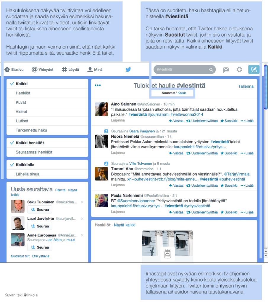 Twitterin hakusivun ominaisuuksia ja toimintoja, esimerkkinä #viestintä