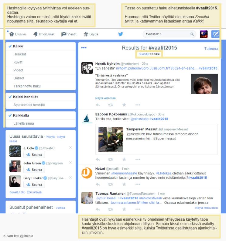 Kuva 4. Twitterin hakusivun ominaisuuksia ja toimintoja, esimerkkinä #vaalit2015