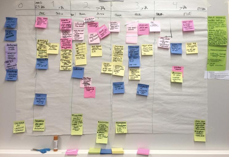 Carpe Diem Story Board rakentuu tiimityönä.