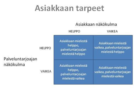 Kuva: Tuotekehitys - Kertomus kolmannestaydinkokonaisuudesta.