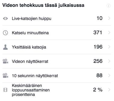 Videolähetyksen katselutietoja.